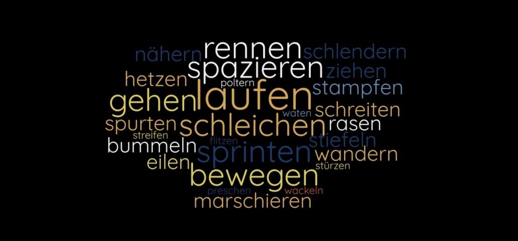 Wortwolke Synonyme zu laufen